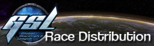 gslracedistribution