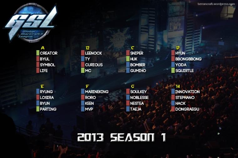 GSL grouping 2013 season 1