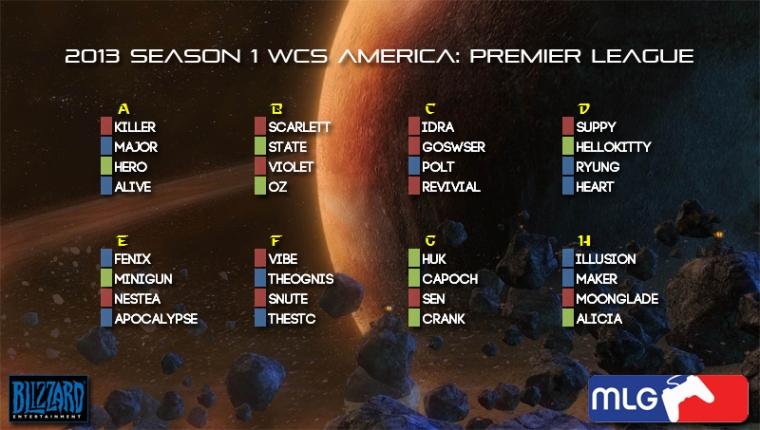 WCS America