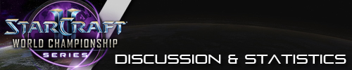 WCS discussion and statistics