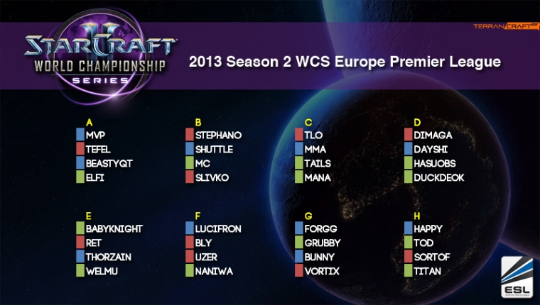 WCS Europe