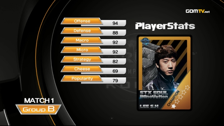 wcs korea player stats