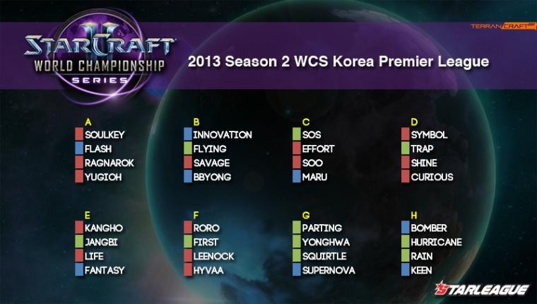 WCS Korea